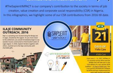 #sapientimpact - Corporate Social Responsibility
